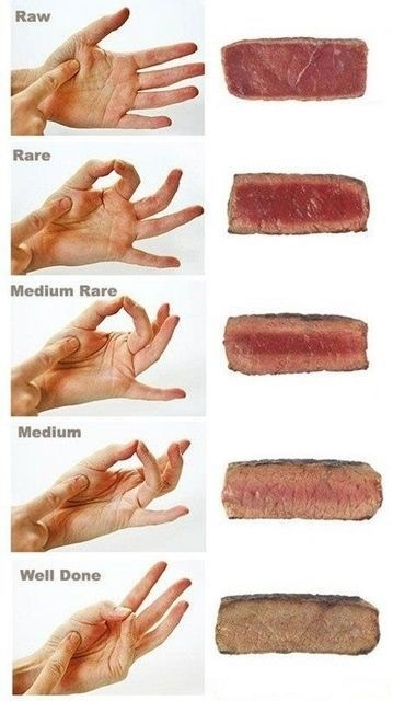Use-the-Finger-Test-to-Tell-if-a-Steak-is-Ready.jpg